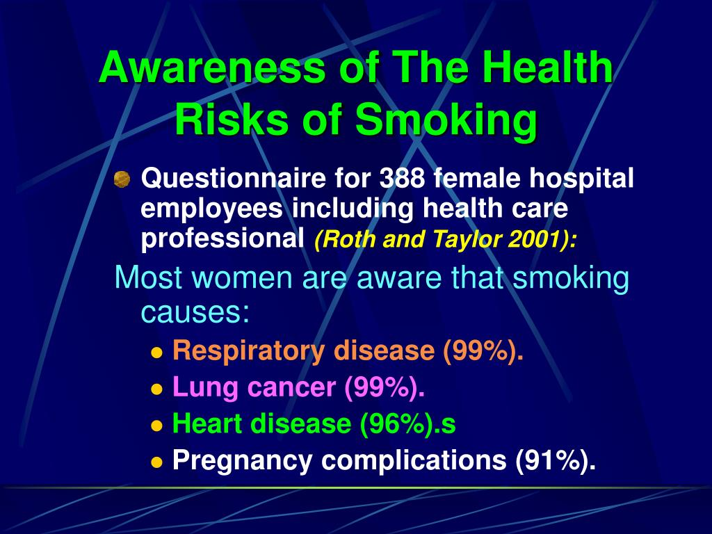 Awareness of The Health Risks of Smoking