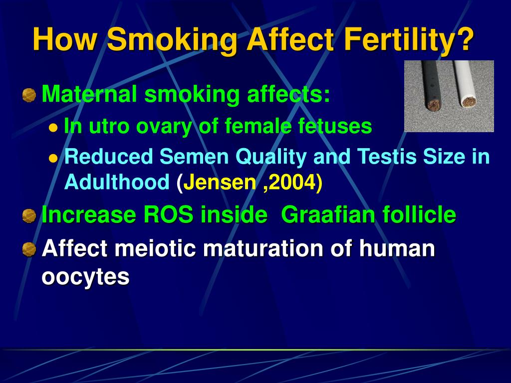 How Smoking Affect Fertility?