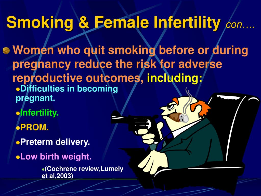 Smoking & Female Infertility