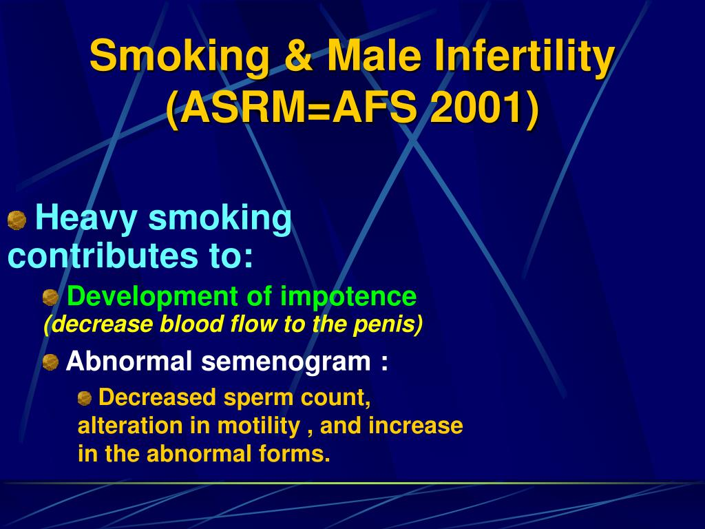 Smoking & Male Infertility (ASRM=AFS 2001)