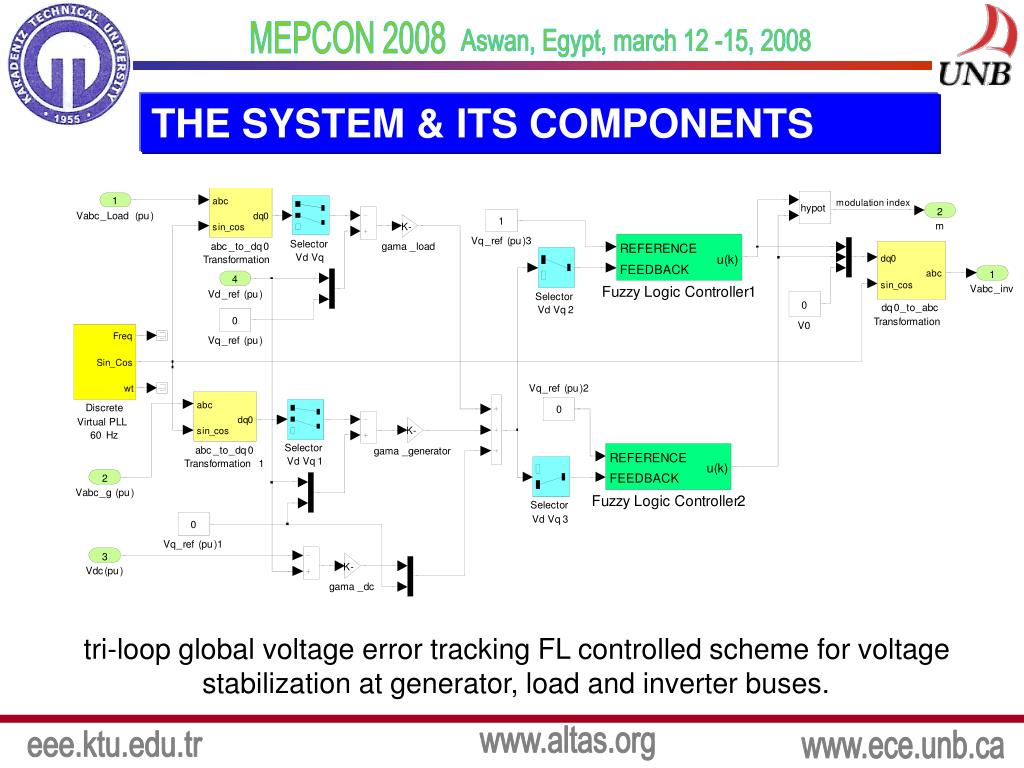 THE SYSTEM & ITS COMPONENTS