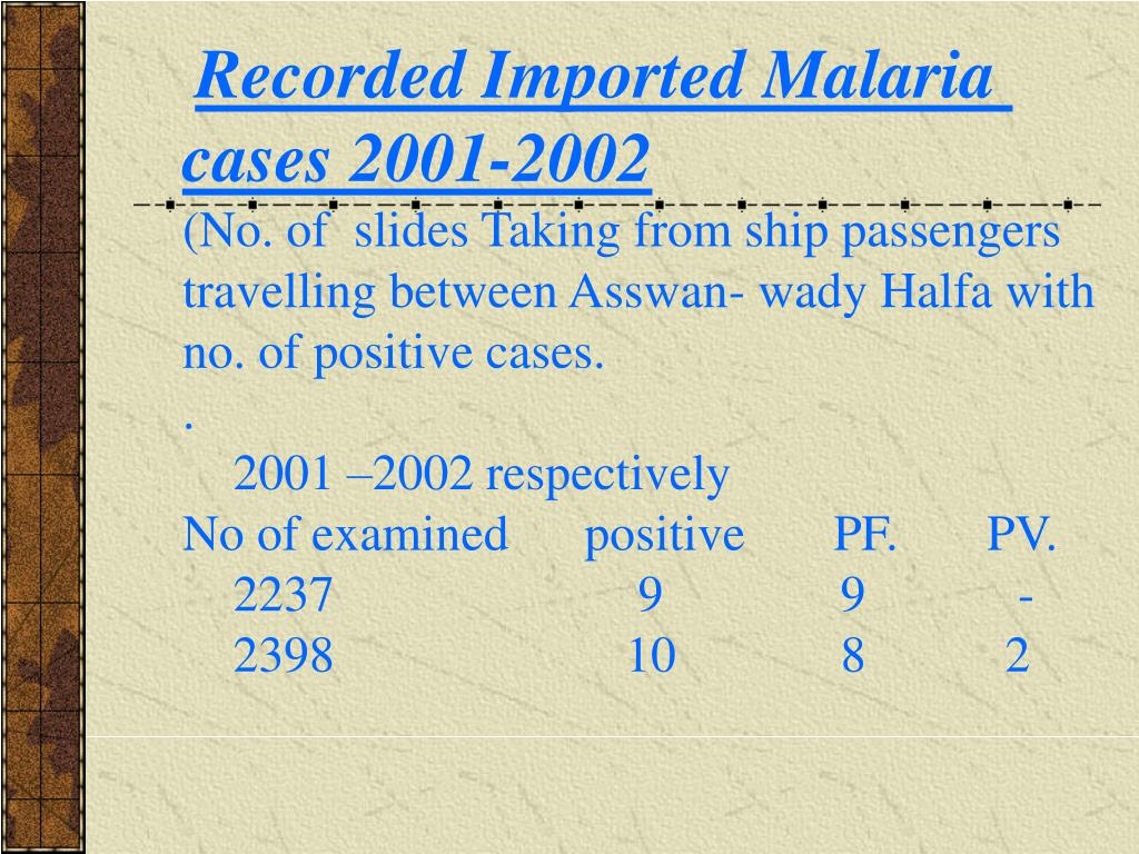 Recorded Imported Malaria cases 2001-2002
