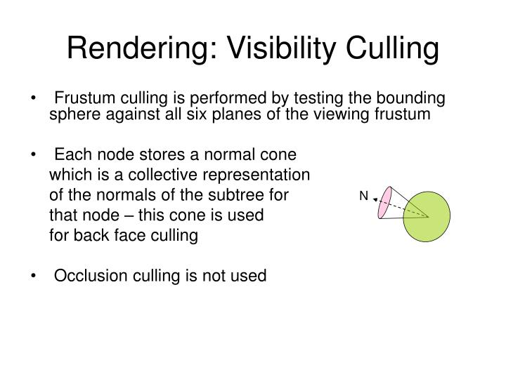 Rendering: Visibility Culling
