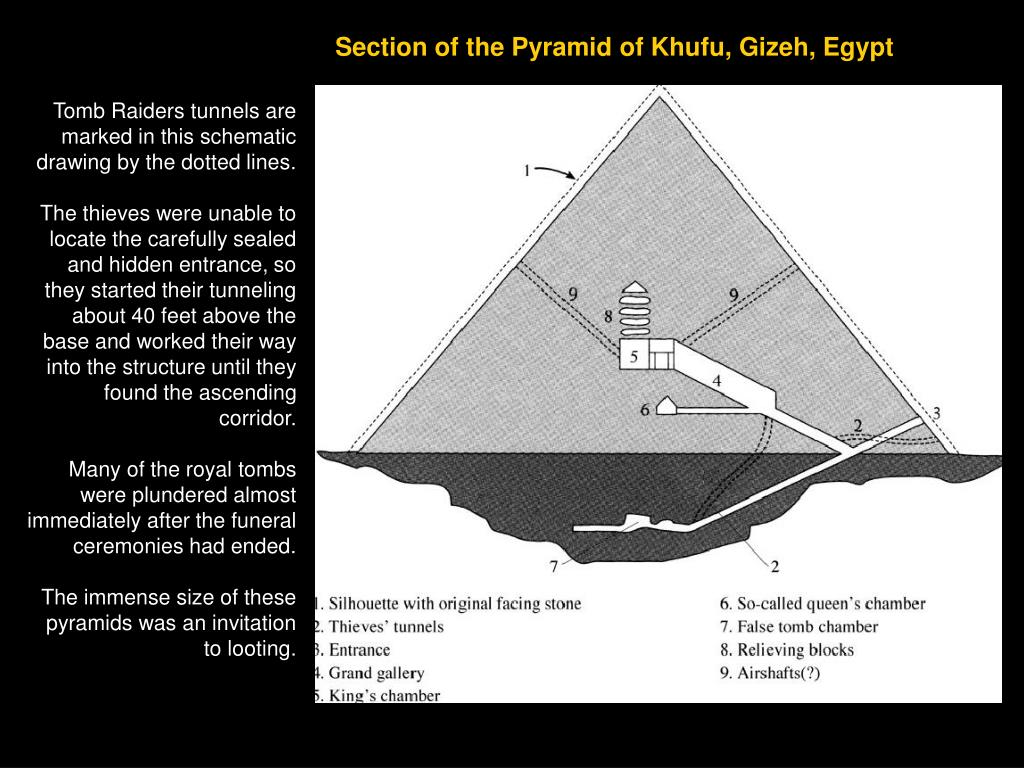 Section of the Pyramid of Khufu, Gizeh, Egypt