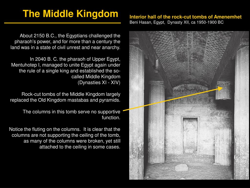 The Middle Kingdom