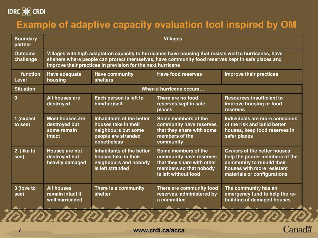 Example of adaptive capacity evaluation tool inspired by OM