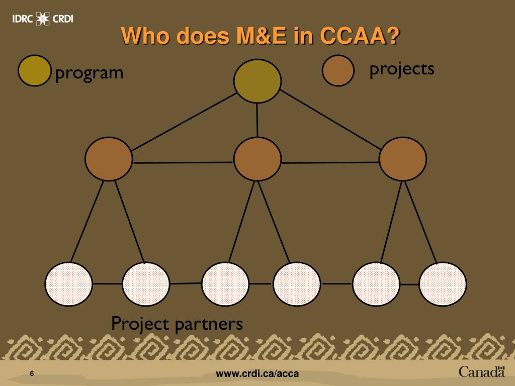 Who does M&E in CCAA?