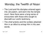 monday the twelfth of nisan