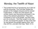 monday the twelfth of nisan2