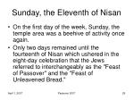 sunday the eleventh of nisan2