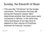 sunday the eleventh of nisan4