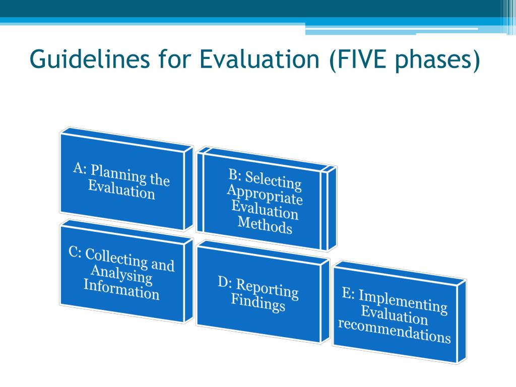 Guidelines for Evaluation (FIVE phases)