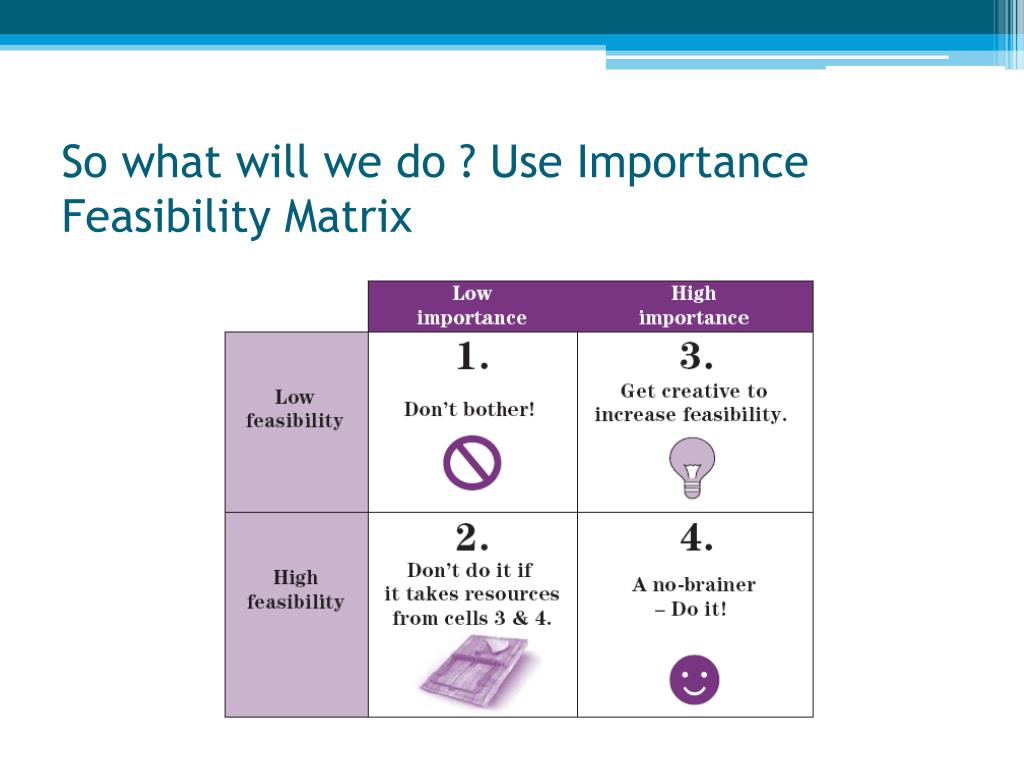 So what will we do ? Use Importance Feasibility Matrix