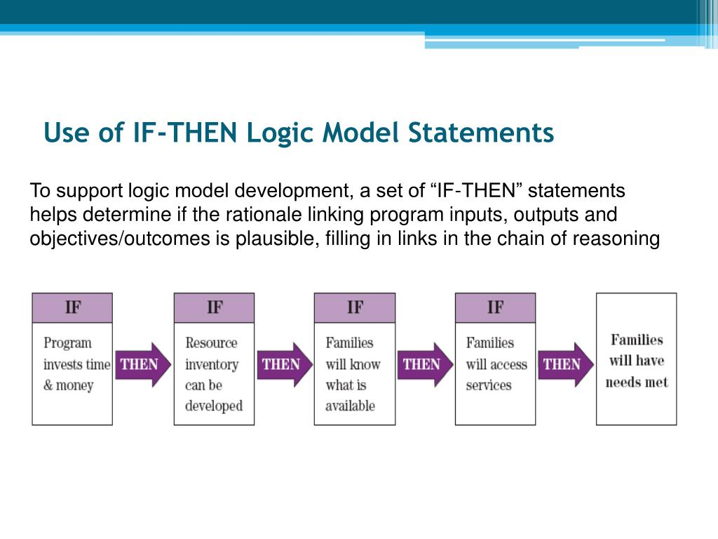 Use of IF-THEN Logic Model Statements