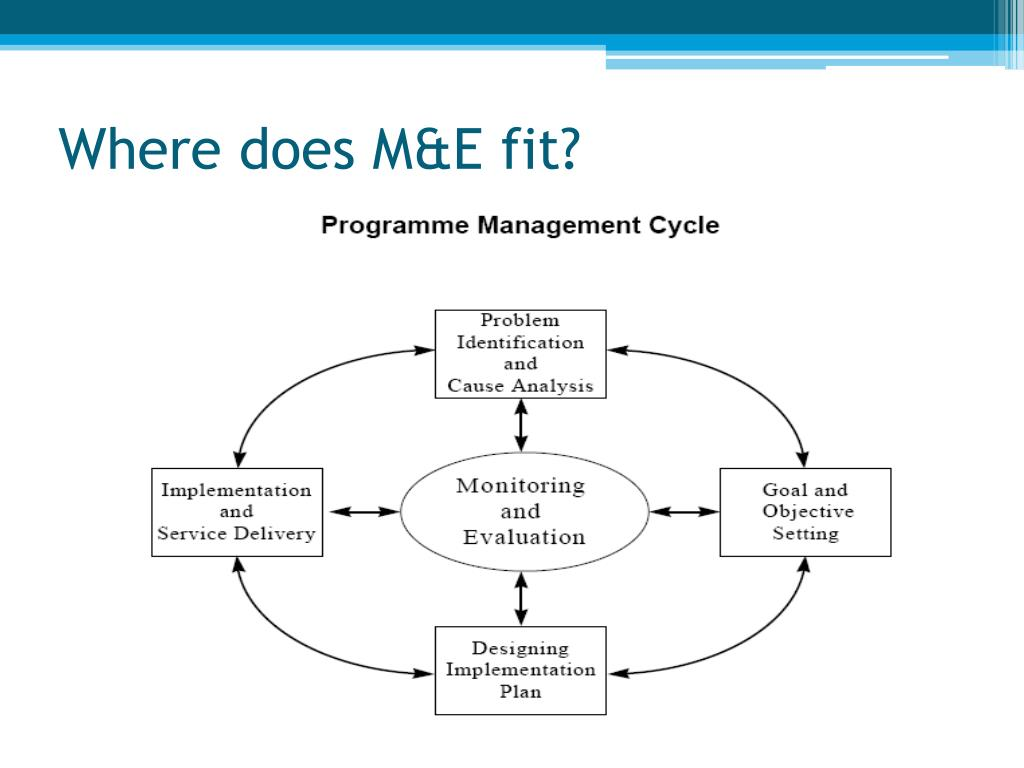 Where does M&E fit?