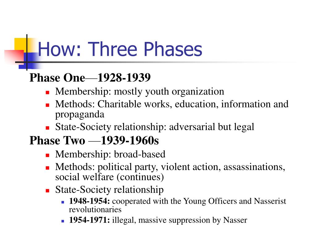 How: Three Phases