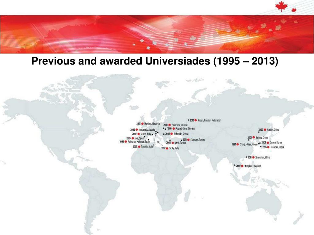 Previous and awarded Universiades (1995 – 2013)