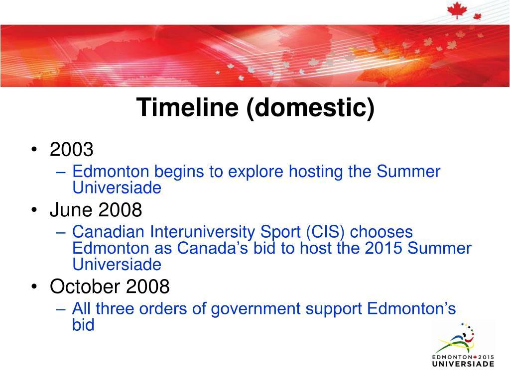 Timeline (domestic)