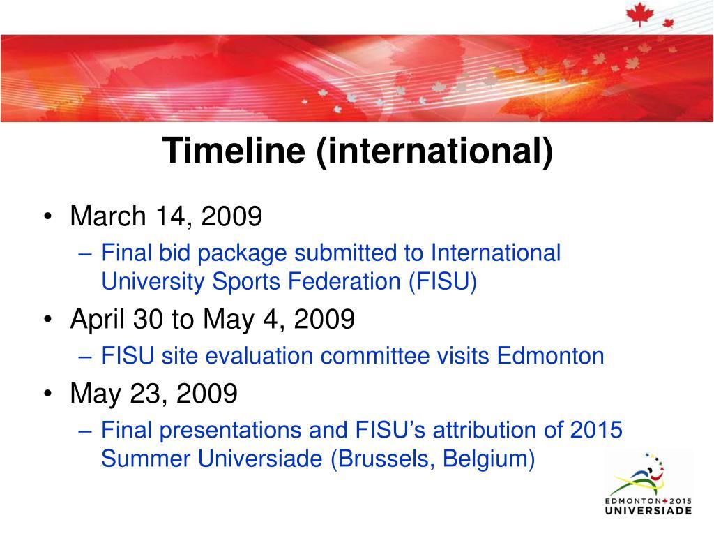 Timeline (international)