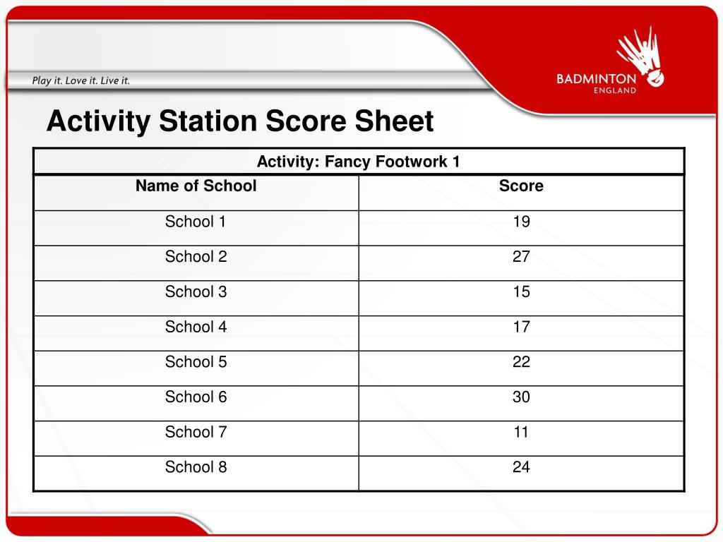 Activity Station Score Sheet