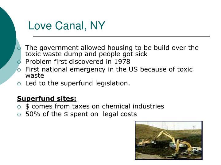 Love Canal, NY