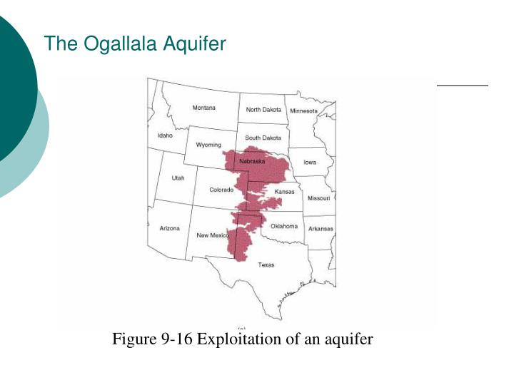 The Ogallala Aquifer