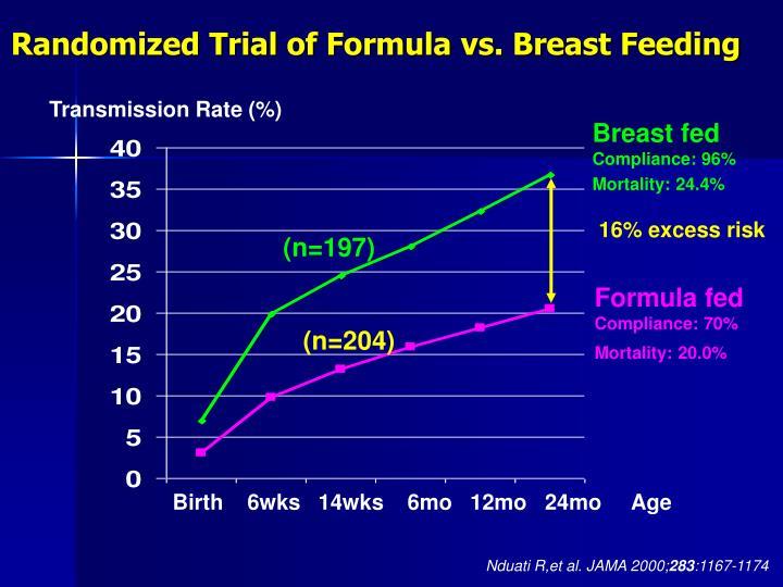 Randomized Trial of Formula vs. Breast Feeding