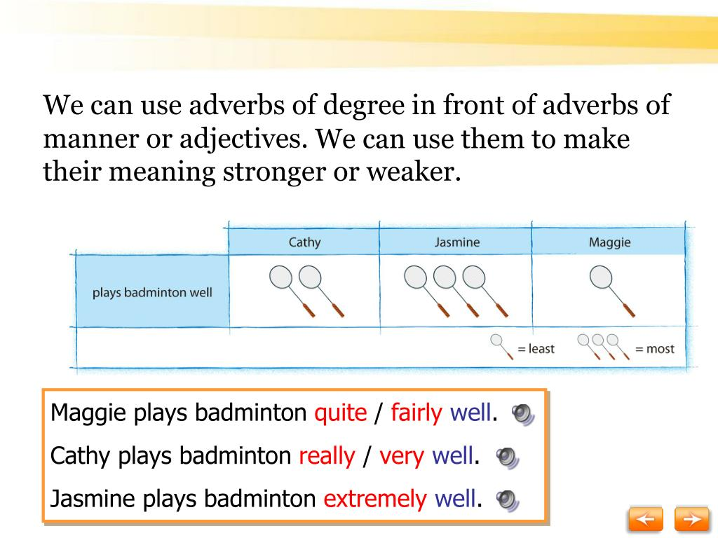 We can use adverbs of degree in front of adverbs of manner or adjectives.