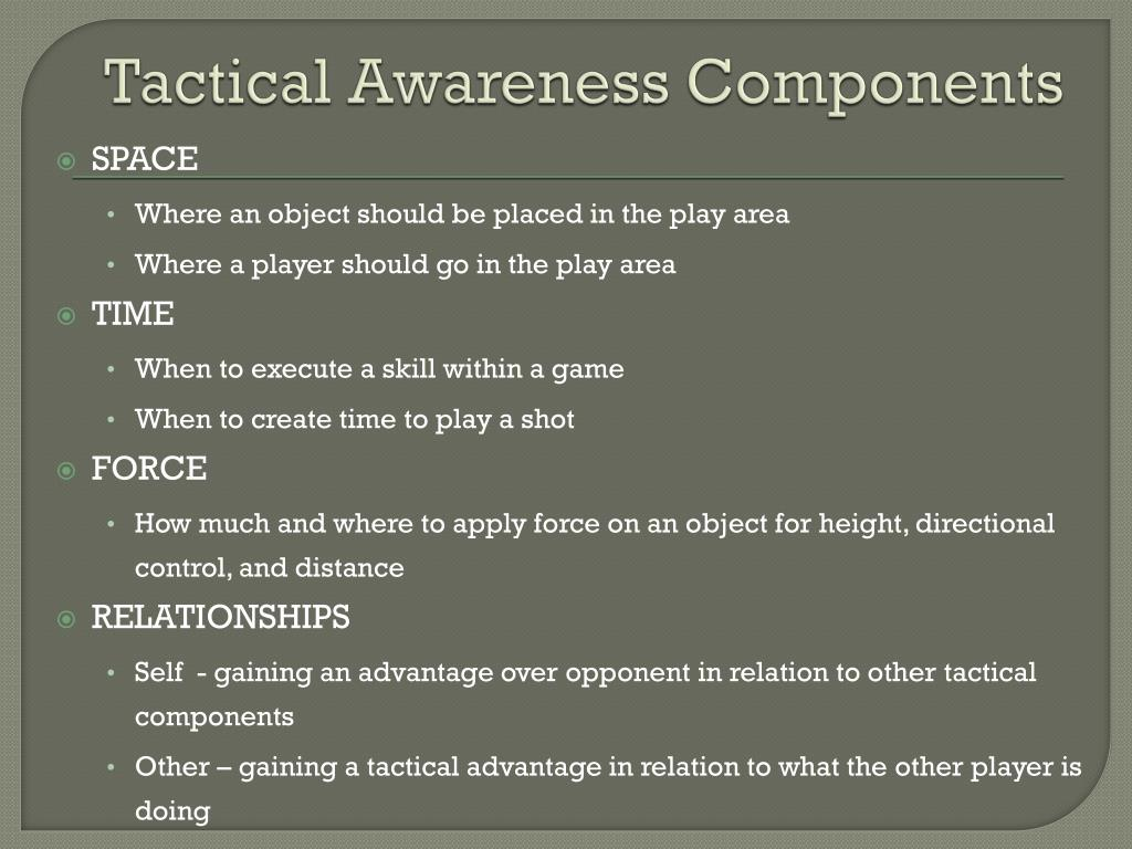 Tactical Awareness Components