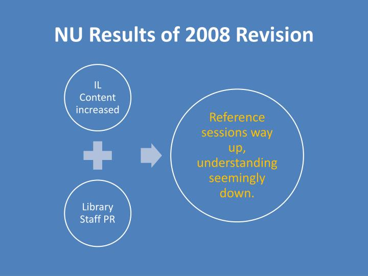 NU Results of 2008 Revision
