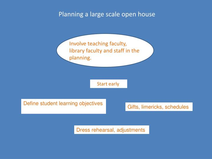 Planning a large scale open house