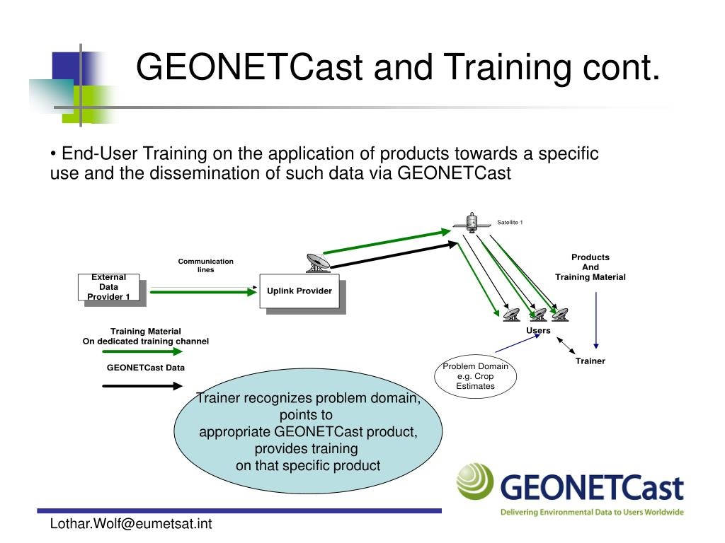 GEONETCast and Training cont.