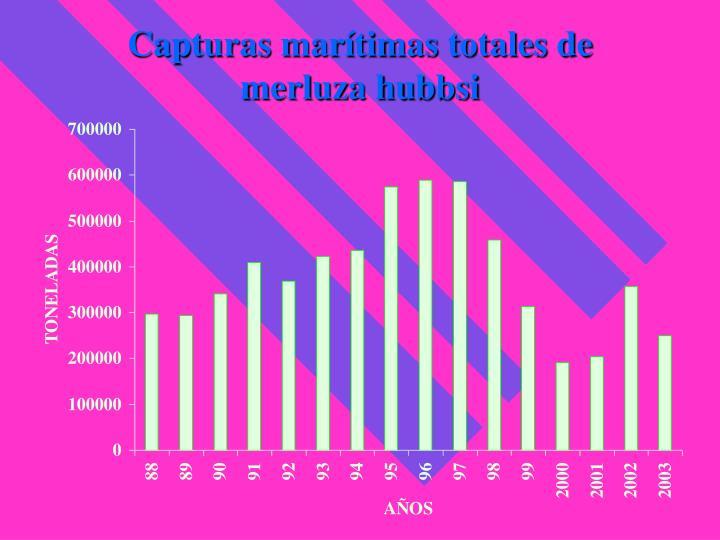 Capturas marítimas totales de merluza hubbsi