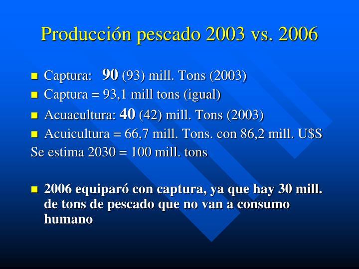 Producción pescado 2003 vs. 2006
