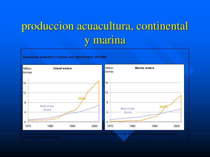 produccion acuacultura, continental y marina