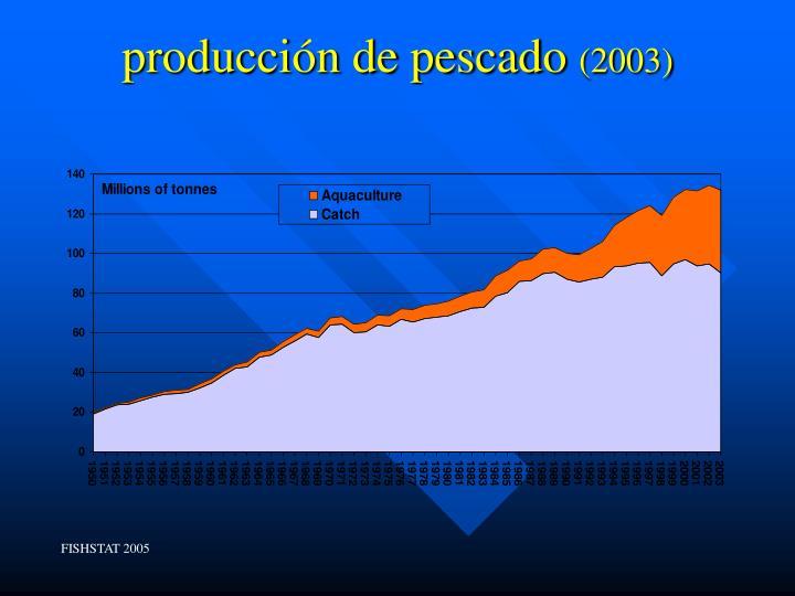 producción de pescado