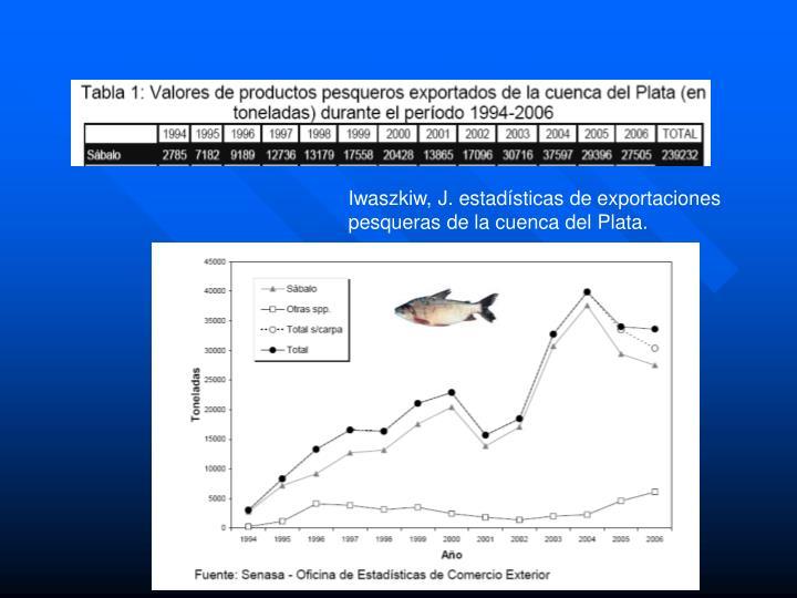 Iwaszkiw, J. estadísticas de exportaciones