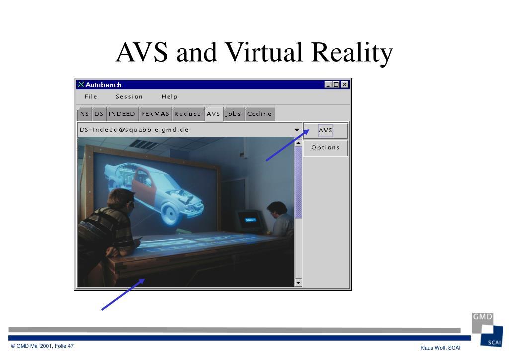 AVS and Virtual Reality