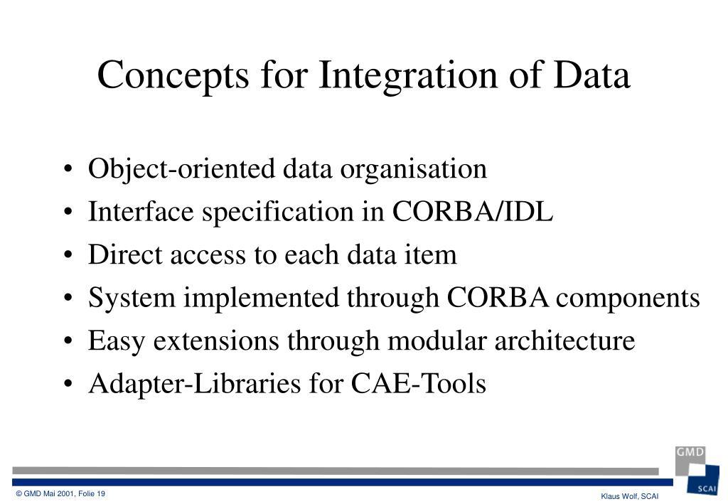 Object-oriented data organisation
