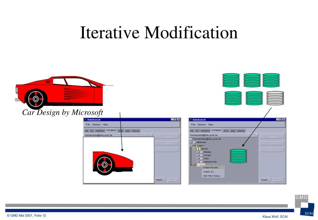 Iterative Modification