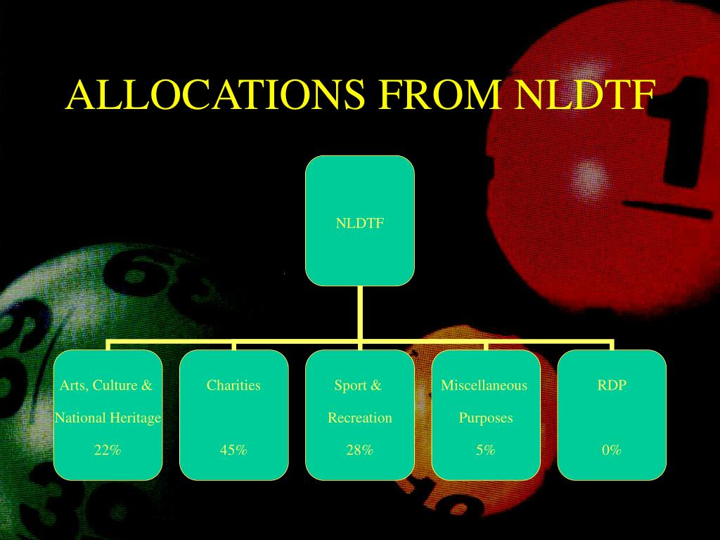 ALLOCATIONS FROM NLDTF
