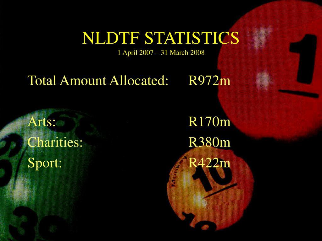 NLDTF STATISTICS