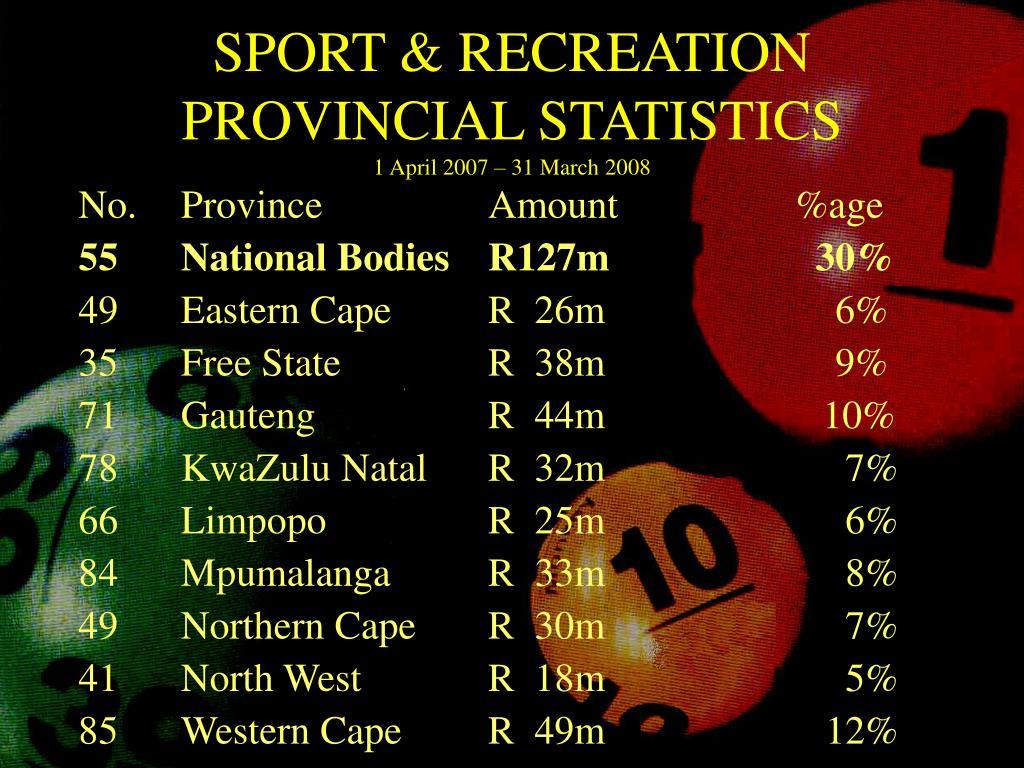 SPORT & RECREATION PROVINCIAL STATISTICS