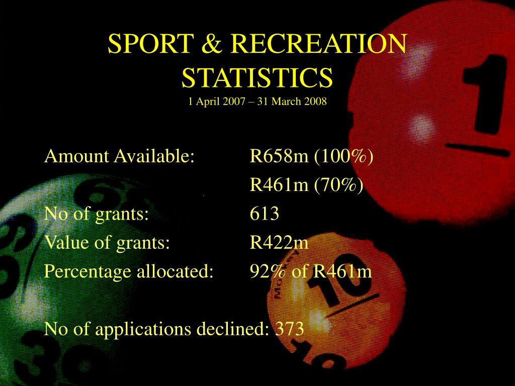SPORT & RECREATION STATISTICS