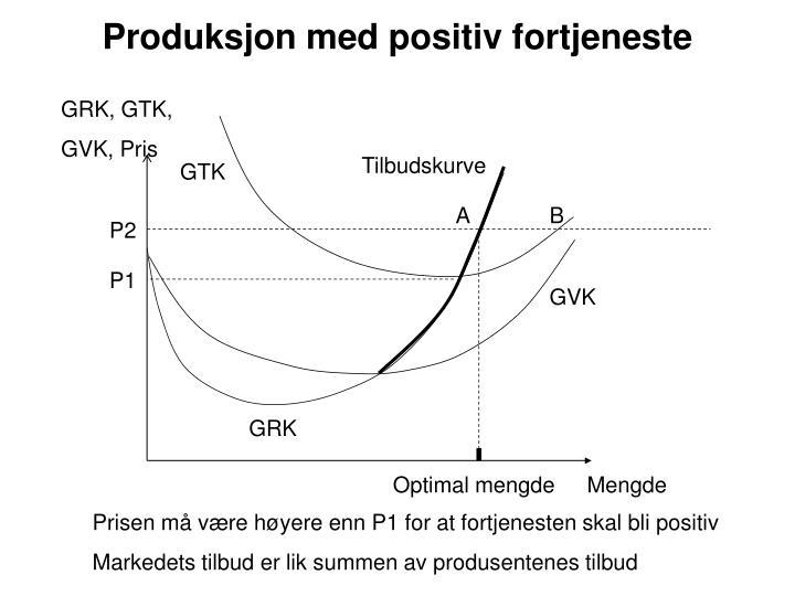 Produksjon med positiv fortjeneste