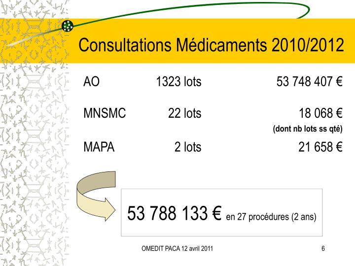Consultations Médicaments 2010/2012