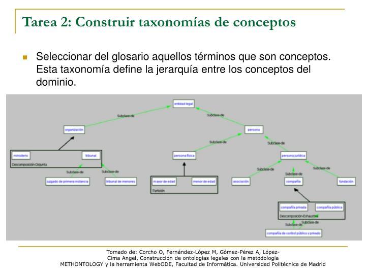 Tarea 2: Construir taxonomías de conceptos