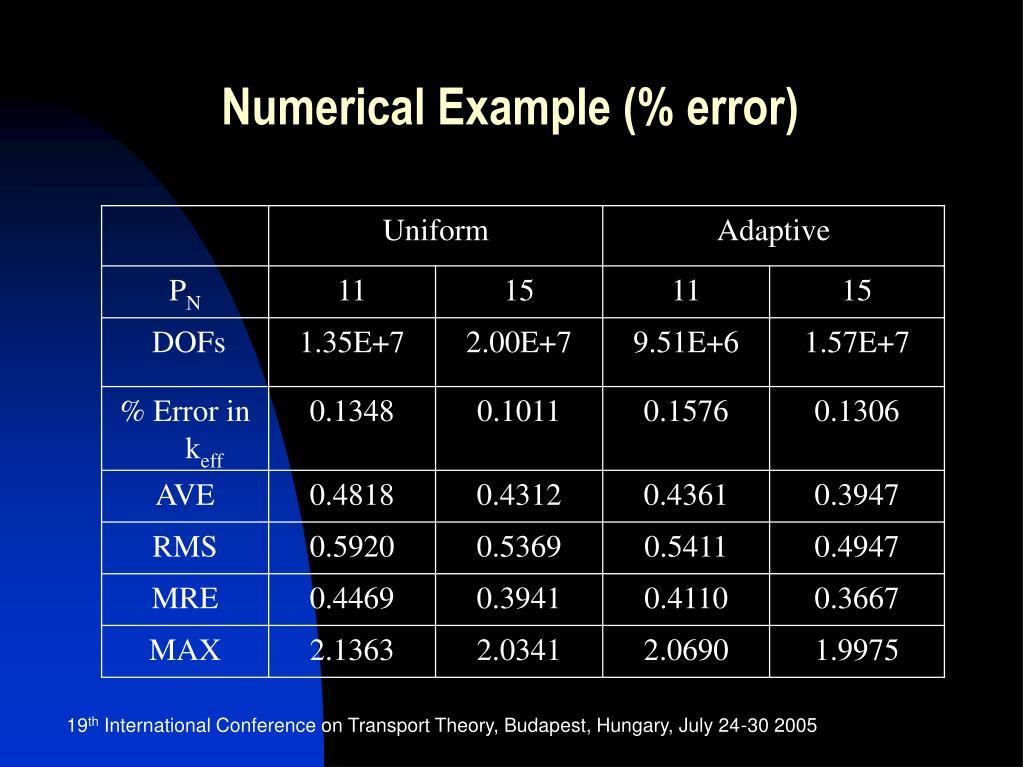 Numerical Example (% error)