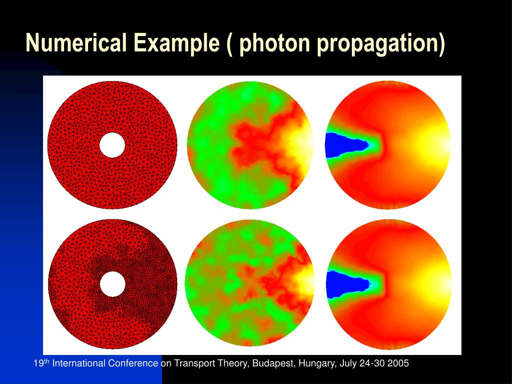 Numerical Example ( photon propagation)