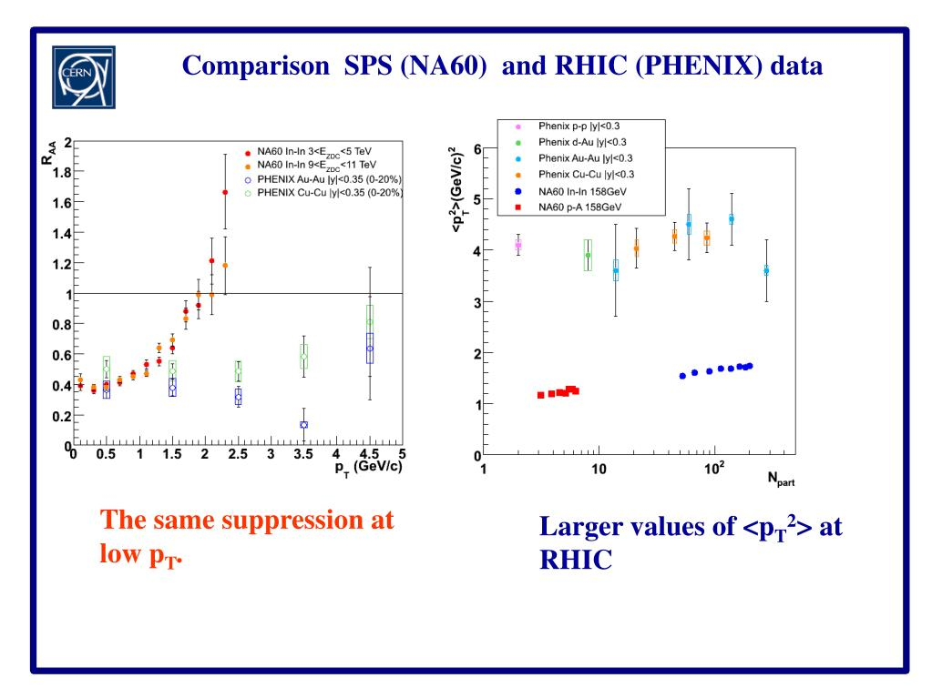 Comparison  SPS (NA60)  and RHIC (PHENIX) data